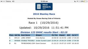 2016-melb-to-stanley-jeanneau-sun-fast-3600-results-double-handed