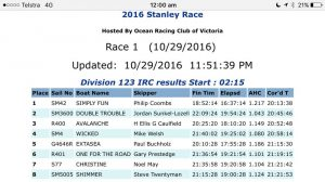 2016-melb-to-stanley-jeanneau-sun-fast-3600-results-irc