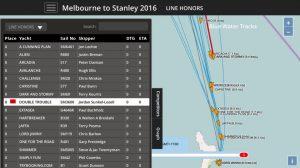 2016-melb-to-stanley-jeanneau-sun-fast-3600-tracks